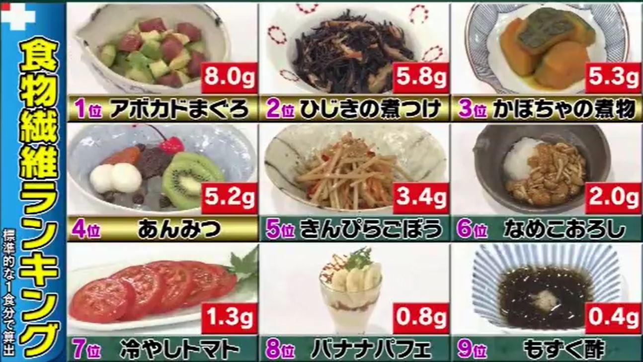 glp1食品