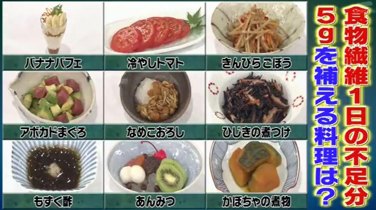 glp1食べ物
